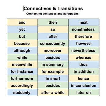 academic writing connecting words