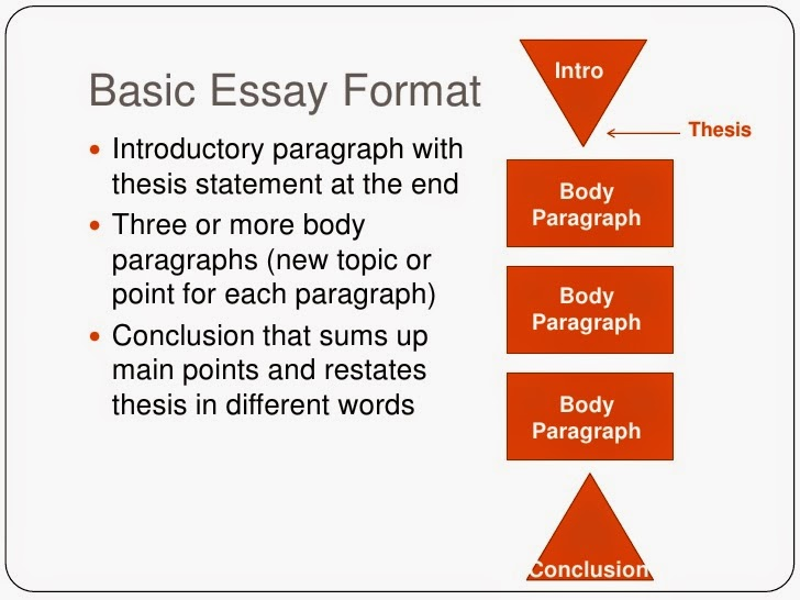compare and contrast thesis statement examples