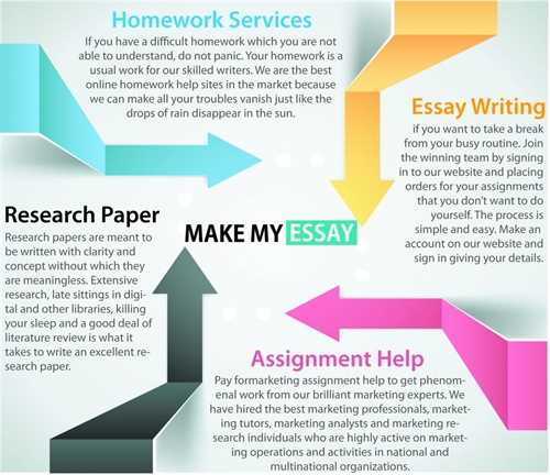 Essay Daily Life Write My Research Paper Cheap College Confidential Sat Essay also Mlk Essay Write My Research Paper Cheap  College Homework Help And Online  Essay On Realism